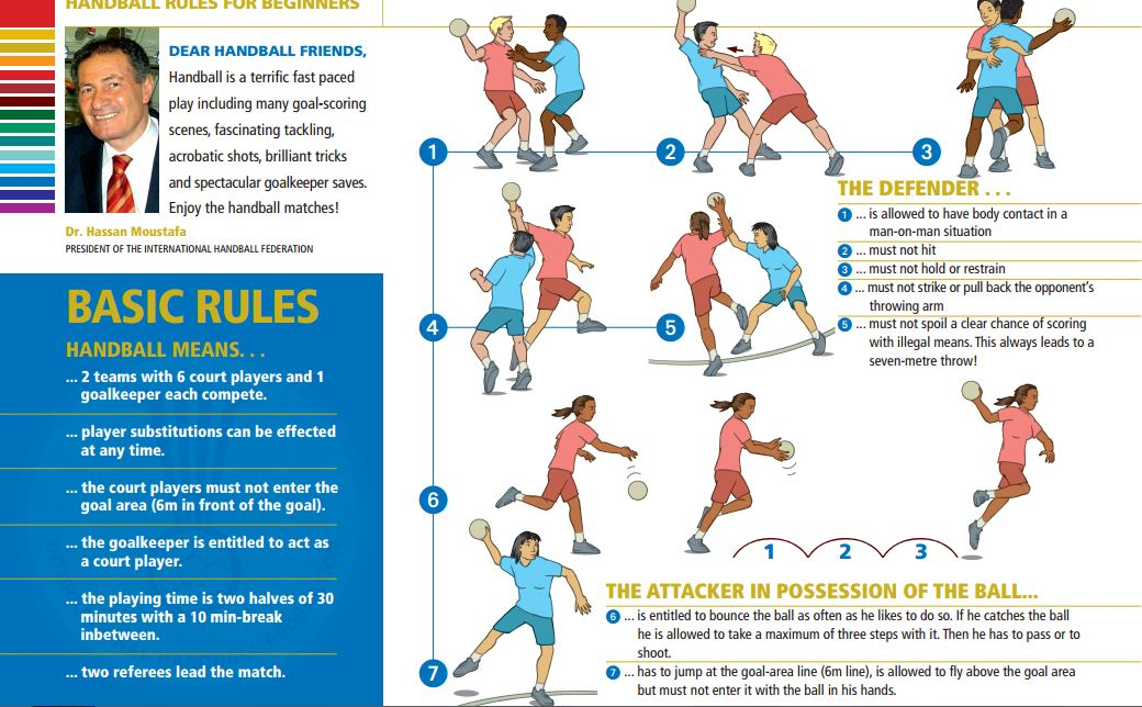 hand ball rules